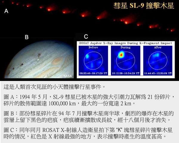 内容更新 Elenin 彗星比預期更細小薄弱,據Michael Mattiazzo 拍攝的照片,9月11日Elenin 彗星的光度比預測光度更低,至9月14日光度已低至拍攝照片都不易察覺,估計彗星光度介乎11至12等之間,原本彗星9月14日預測的光度是4.9等,現時比預期的光度暗達6等,光度只有原來預計的百份之一,因此有人估計這顆彗星已經碎裂成頗多細小碎塊,最大的尺寸不超過一百米。 Elenin彗星比预期更细小薄弱,据Michael Mattiazzo拍摄的照片,9月11日Elenin彗星的光度比预测光度